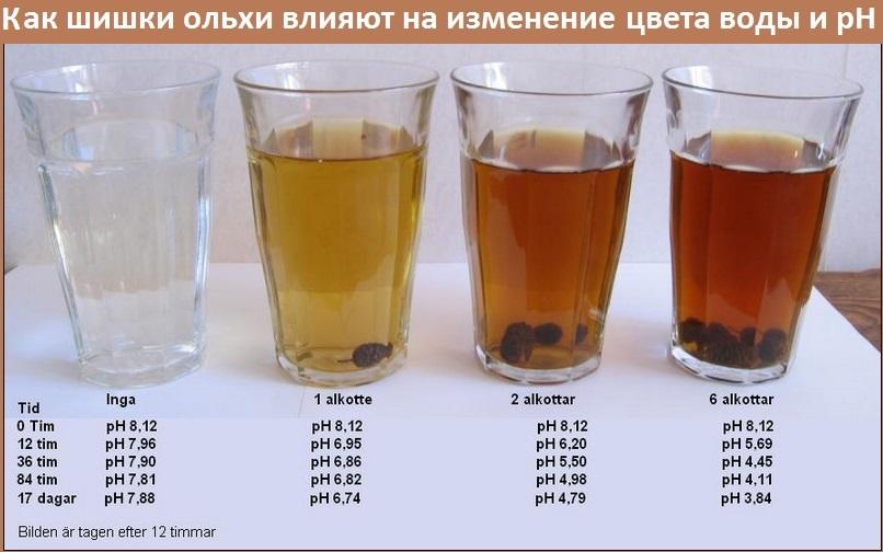Картинки: совет 1: ложки и стаканы вместо весов